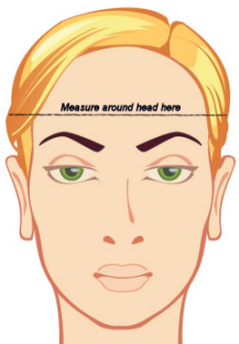 where to measure your head